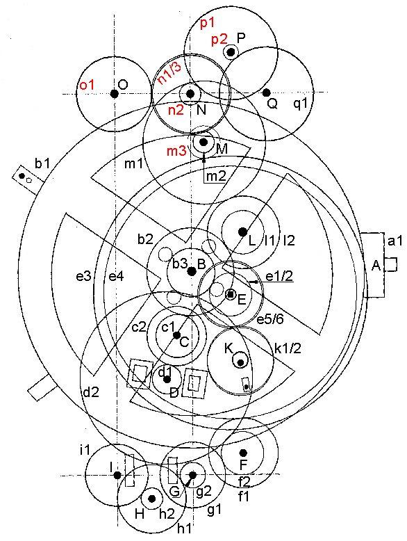Arrangement of gears.