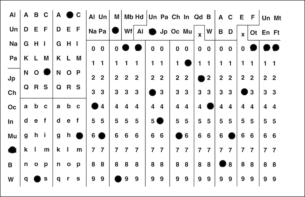 An example of a punch card.