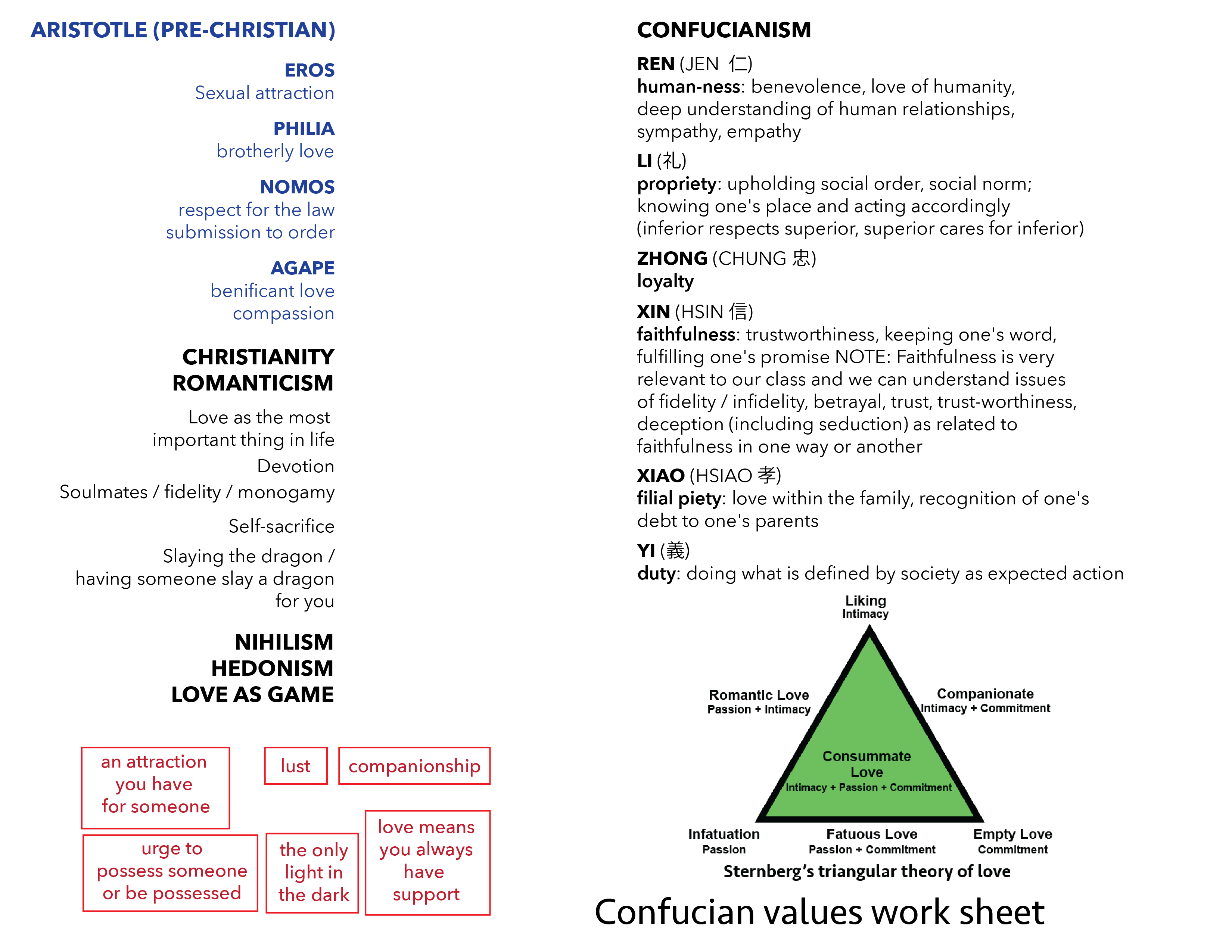 Confucian-values-and-love-terms